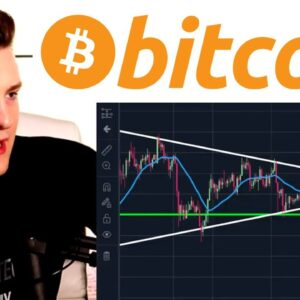Bitcoin Looks VERY BULLISH!! (STILL SO MUCH UNCERTAINTY – BE CAREFUL!!)