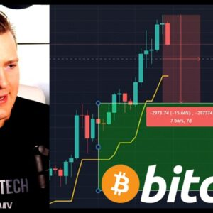 BITCOIN FALLING – TIME TO ACCUMULATE??