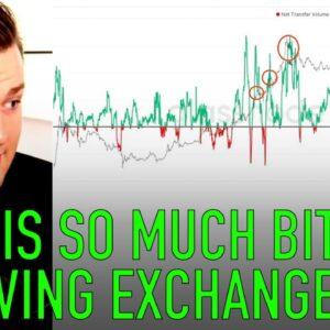 BITCOIN HODL FOMO – Ivan Explains...