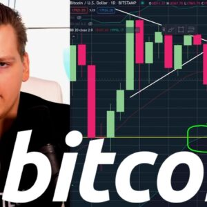 Bitcoin Analysis