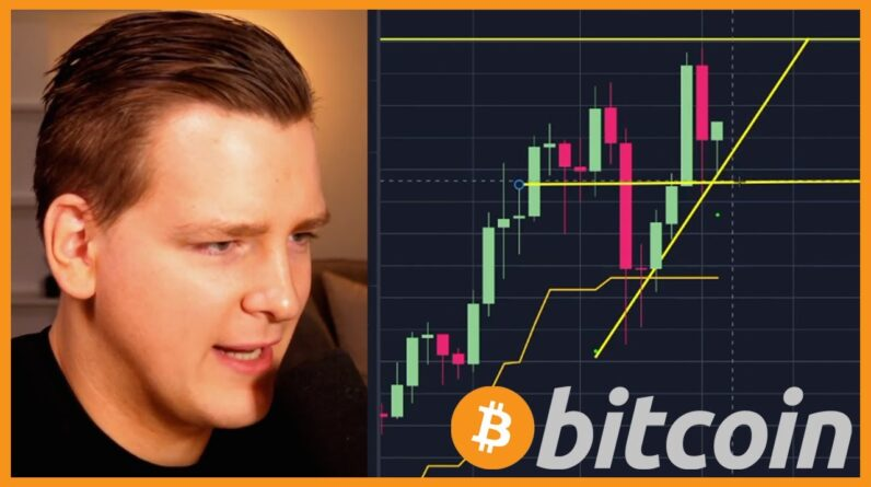 Bitcoin Analysis [THE TREND IS YOUR FRIEND]
