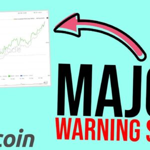 BITCOIN IS WAYYY OVERBOUGHT!! STILL BULLISH???