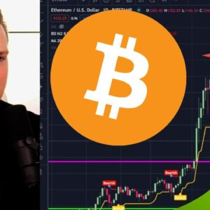 BITCOIN SNAPPING TO $41,000 SOON??