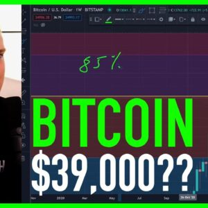 BITCOIN TESTING $39,000 VERRRYY SOON??