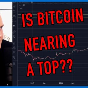 WHEN WILL THE BULL MARKET END?? IVAN ON TECH ANALYSIS